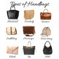 A poster listing the various types of handbags.  Images of a structured. crossbody, doctor's. saddlebag, messenger, drawstring, clutch, tote, and  hobo handbags.