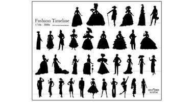 A time line of women's fashions from 1700 to 2000 using silhouettes