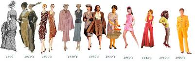 Colored illustrations of women's fashions in the 20th Century